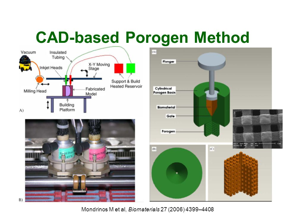 CAD-based Porogen Method