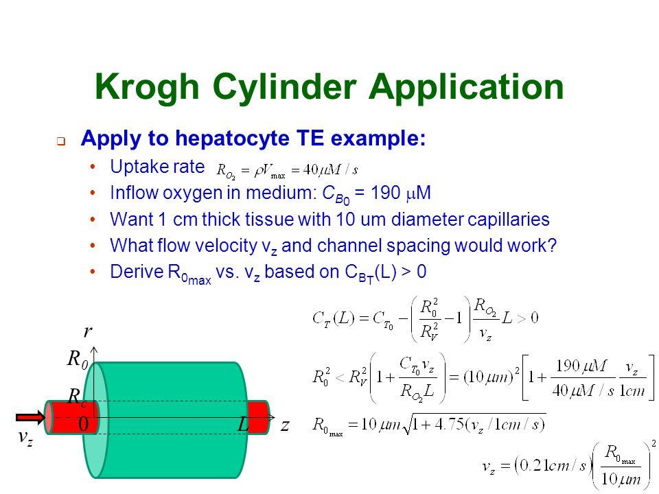 Krogh Cylinder Application