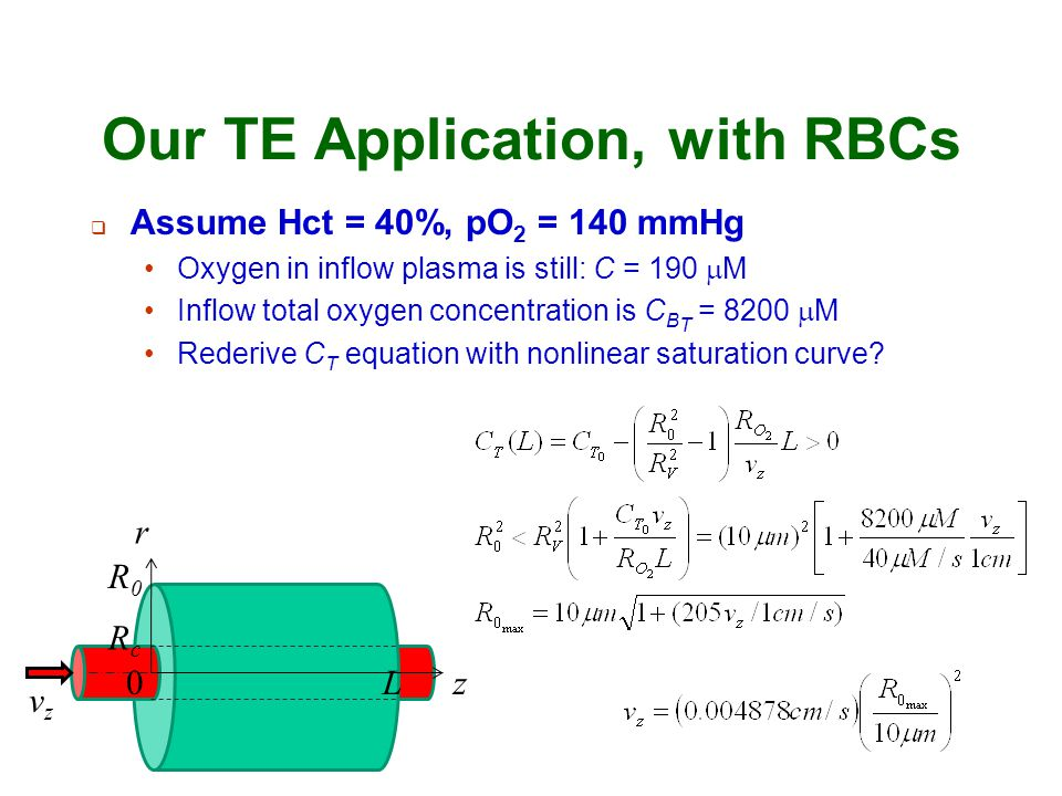 Our TE Application, with RBCs