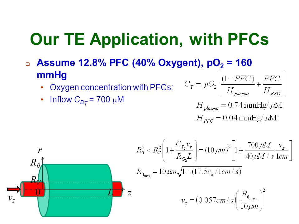 Our TE Application, with PFCs