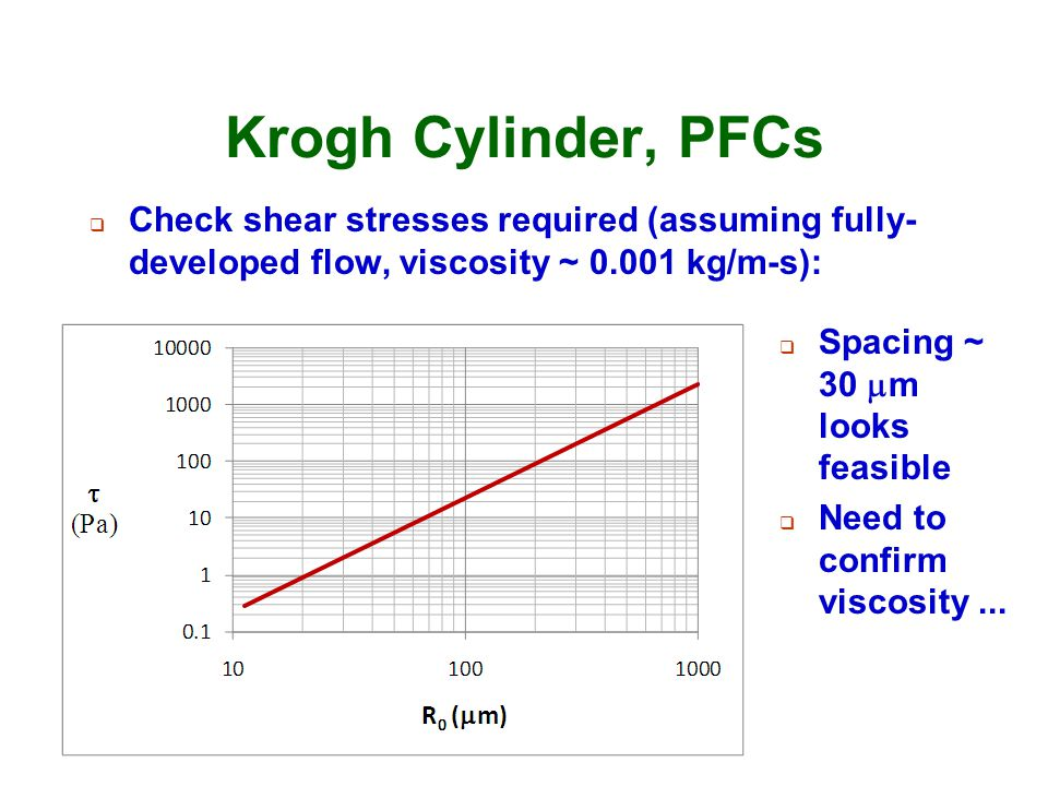 Krogh Cylinder, PFCs Check shear stresses required (assuming fully-developed flow, viscosity ~ 0.001 kg/m-s):