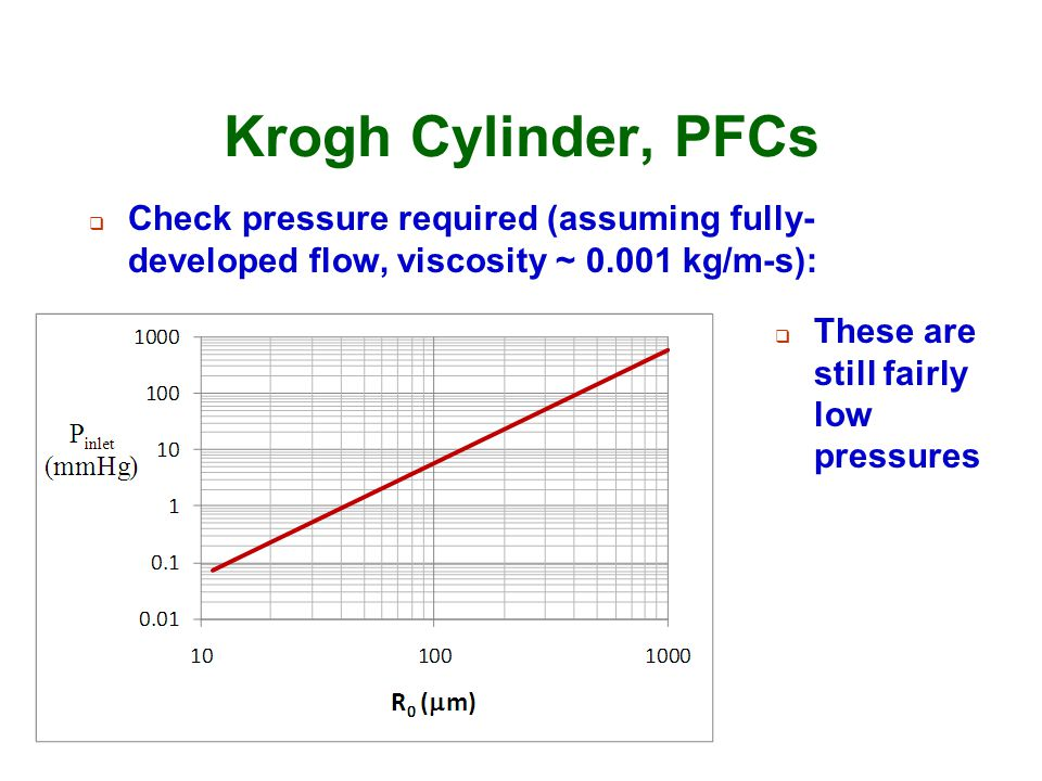 Krogh Cylinder, PFCs Check pressure required (assuming fully-developed flow, viscosity ~ 0.001 kg/m-s):