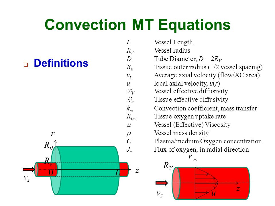 Convection MT Equations