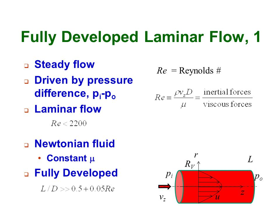 Fully Developed Laminar Flow, 1