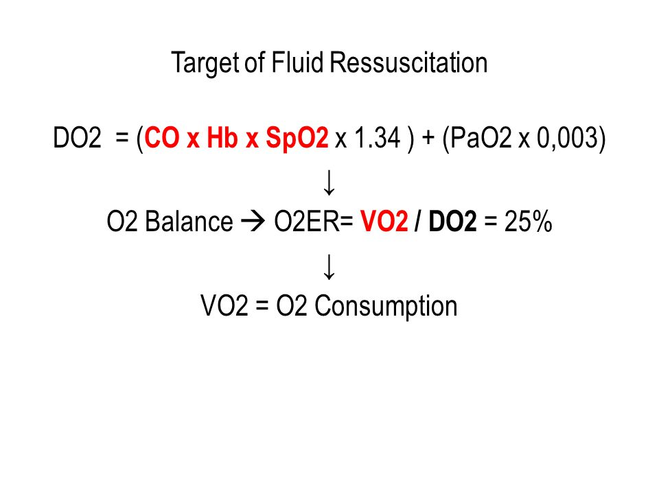 Target of Fluid Ressuscitation