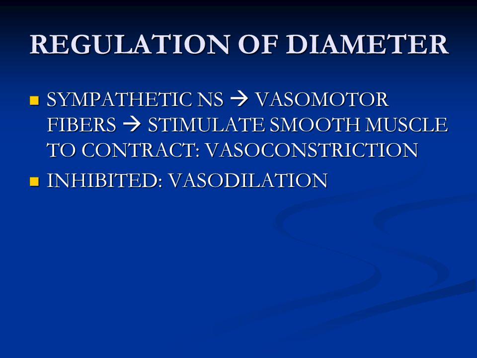 REGULATION OF DIAMETER