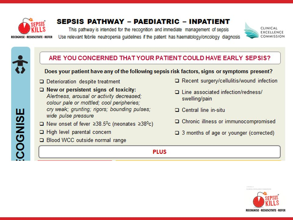 During a Clinical Review, Rapid Response or during a routine ward round or patient review