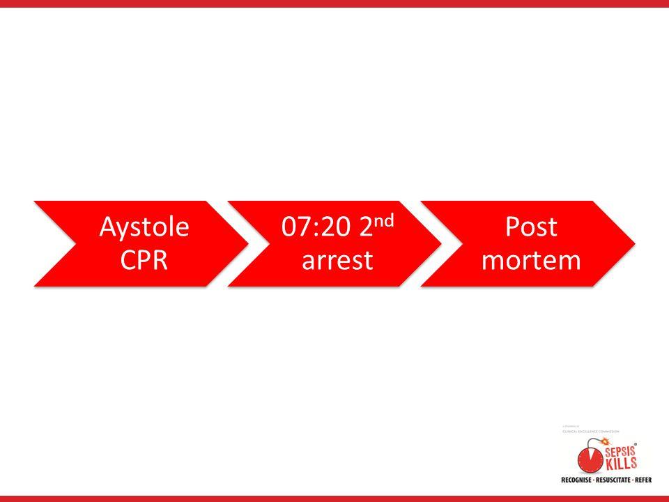 Aystole CPR 07:20 2nd arrest Post mortem
