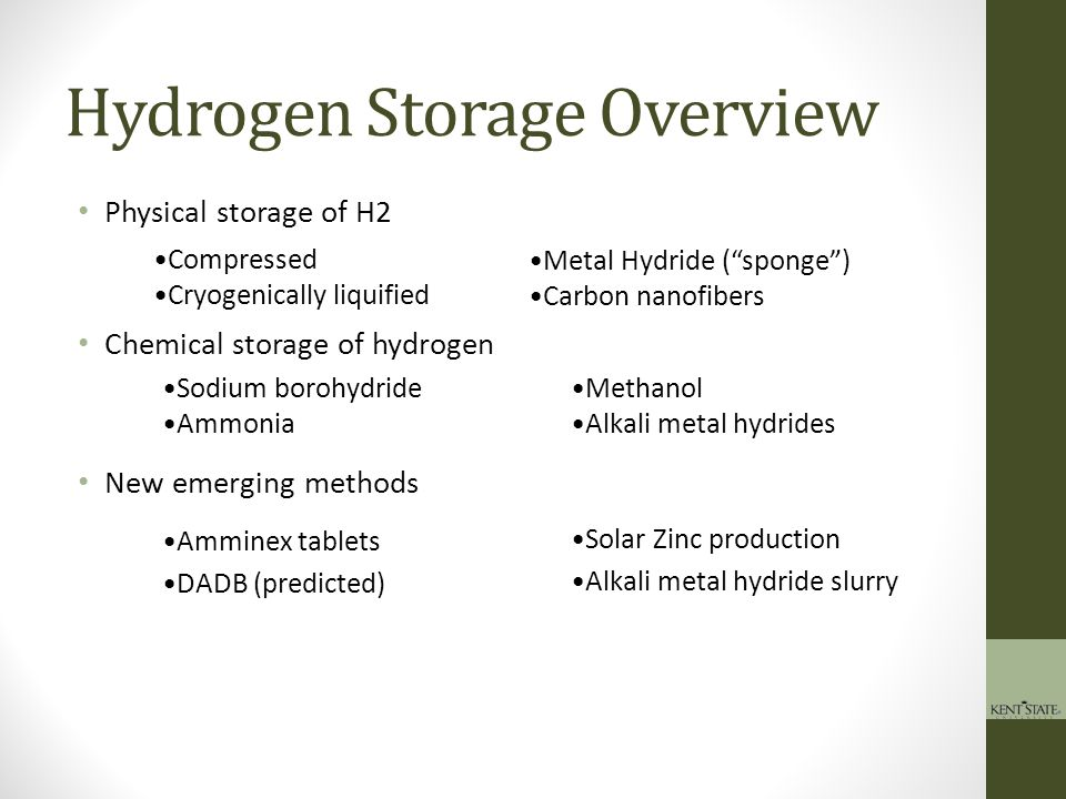 Hydrogen Storage Overview