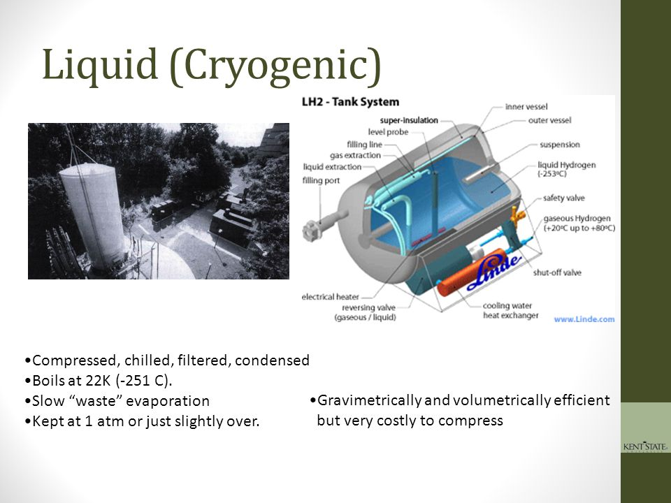 Liquid (Cryogenic) Compressed, chilled, filtered, condensed