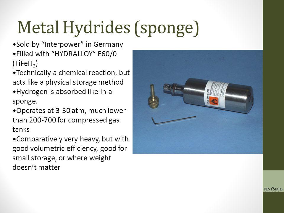 Metal Hydrides (sponge)
