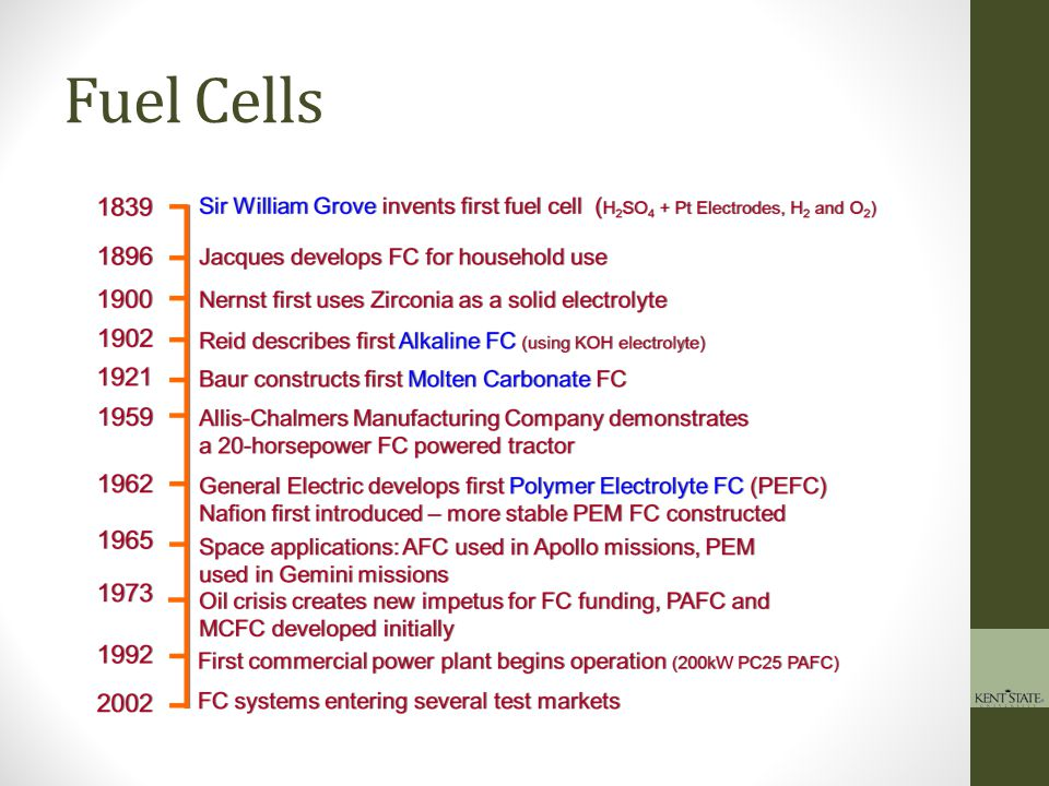 Fuel Cells Fuel-Cells-by-Argonne-2007
