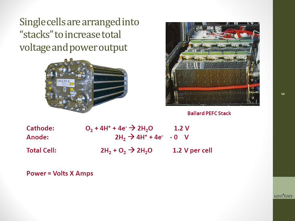 Single cells are arranged into stacks to increase total voltage and power output