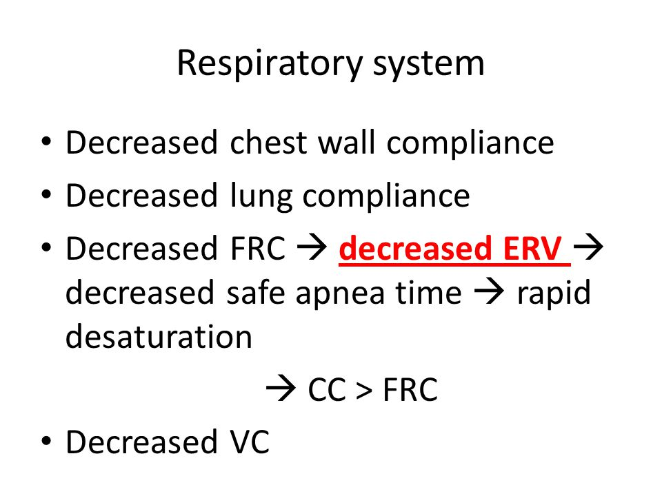 Respiratory system Decreased chest wall compliance