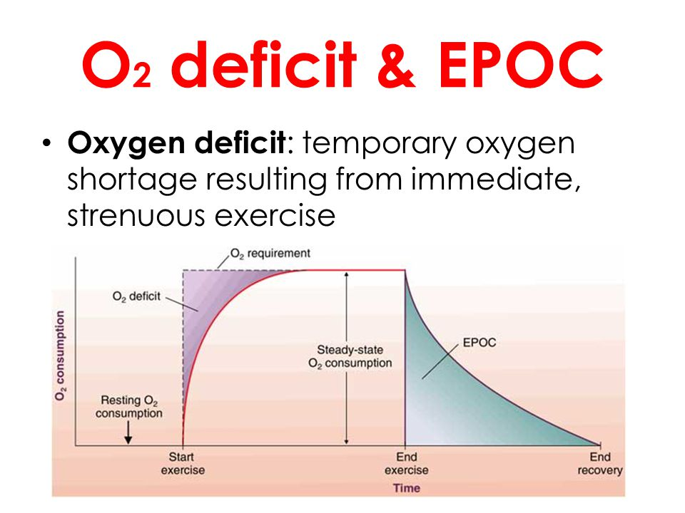 O2 deficit & EPOC Oxygen deficit: temporary oxygen shortage resulting from immediate, strenuous exercise.