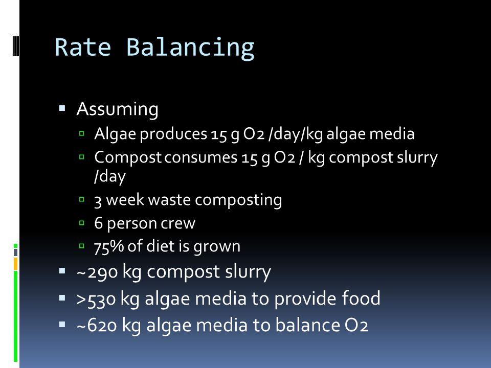 Rate Balancing Assuming ~290 kg compost slurry