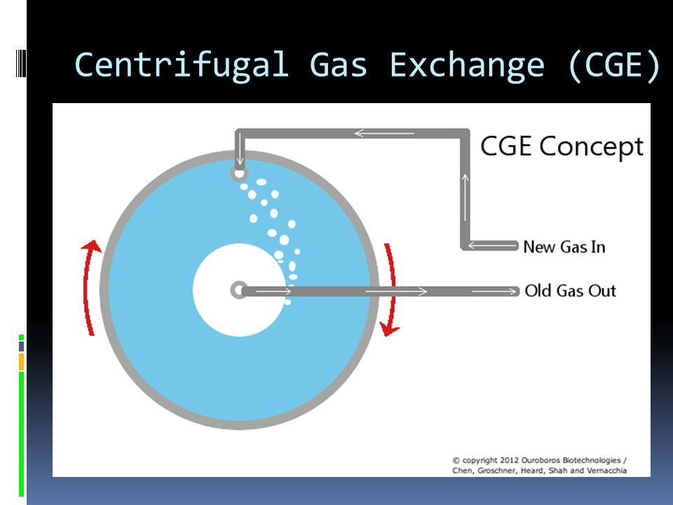 Centrifugal Gas Exchange (CGE)