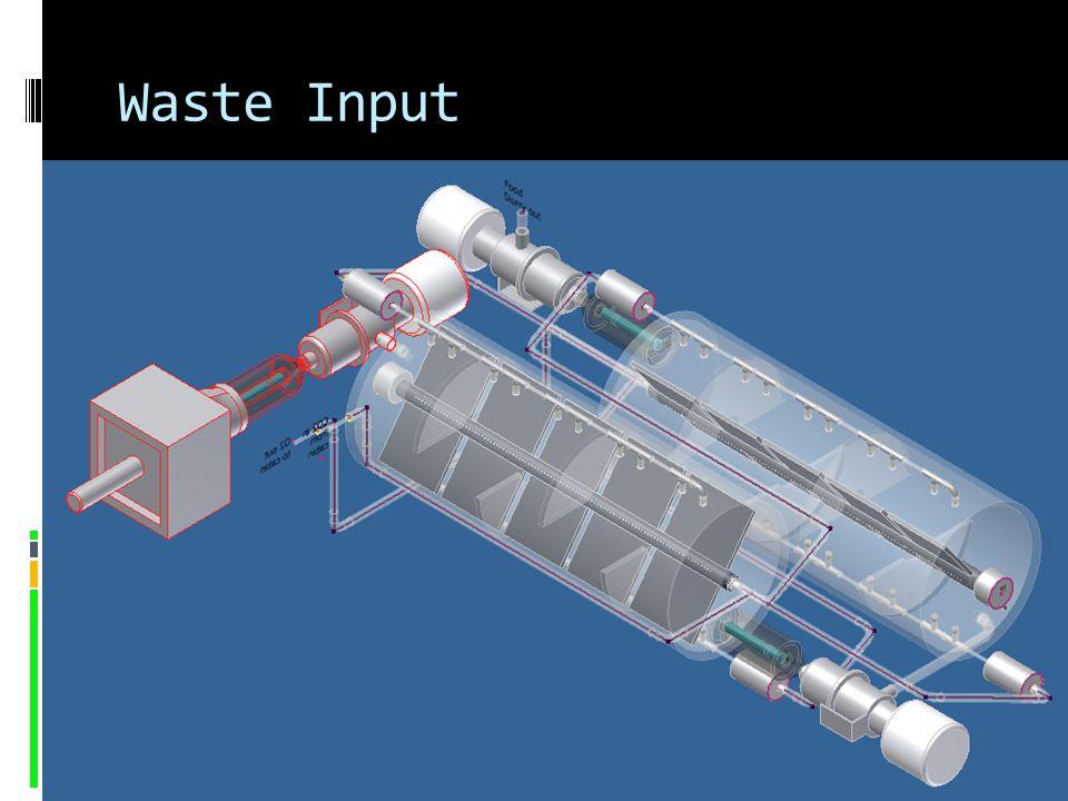 Waste Input