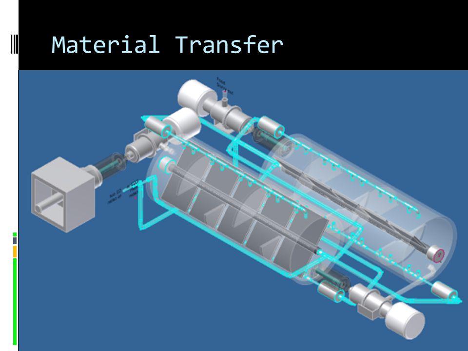 Material Transfer