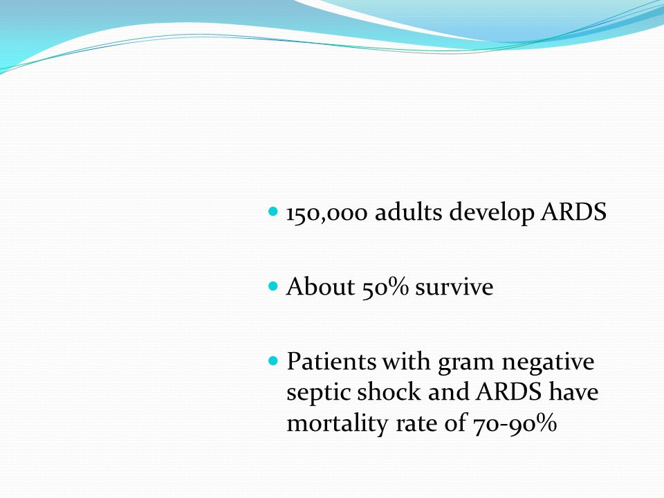 150,000 adults develop ARDS About 50% survive.