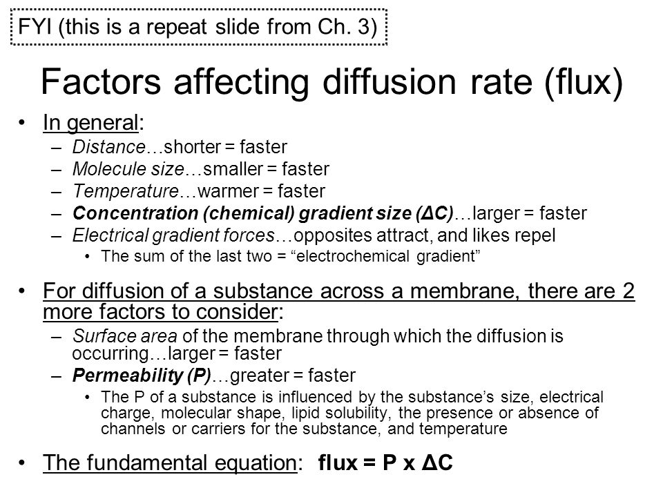 Factors affecting diffusion rate (flux)