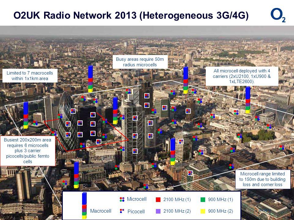 O2UK Radio Network 2013 (Heterogeneous 3G/4G)