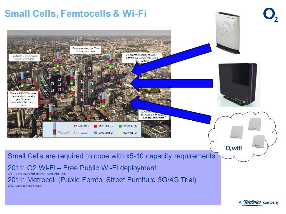 Small Cells, Femtocells & Wi-Fi