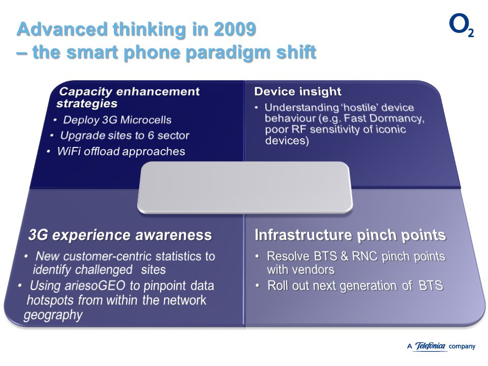 Advanced thinking in 2009 – the smart phone paradigm shift