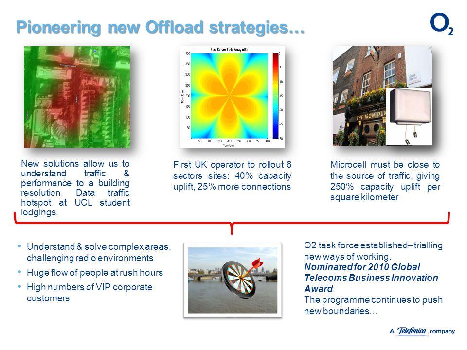Pioneering new Offload strategies…