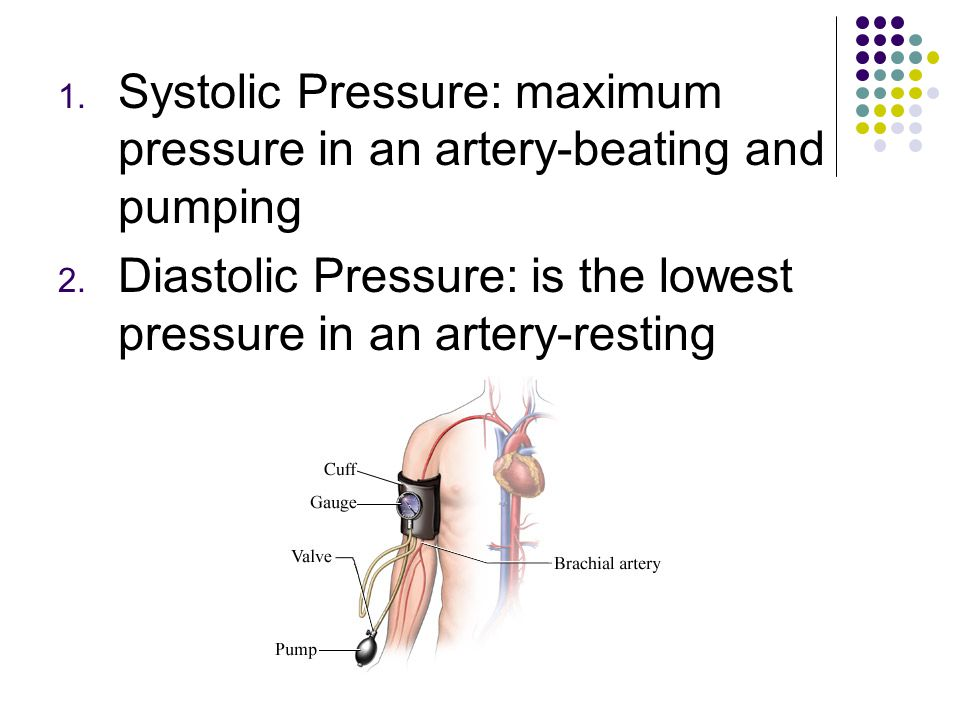 Systolic Pressure: maximum pressure in an artery-beating and pumping