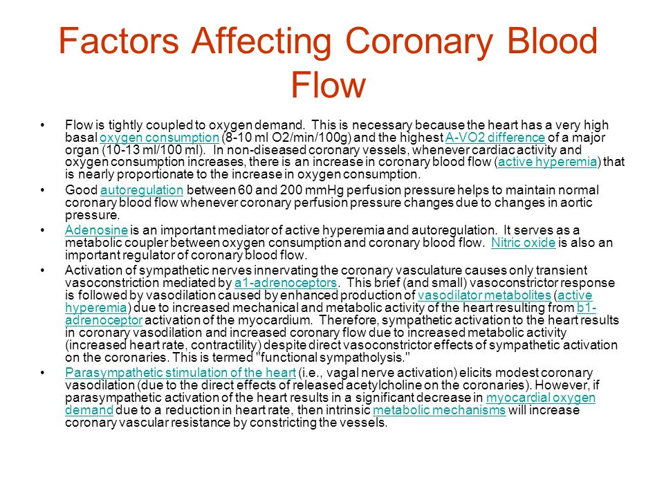 Factors Affecting Coronary Blood Flow