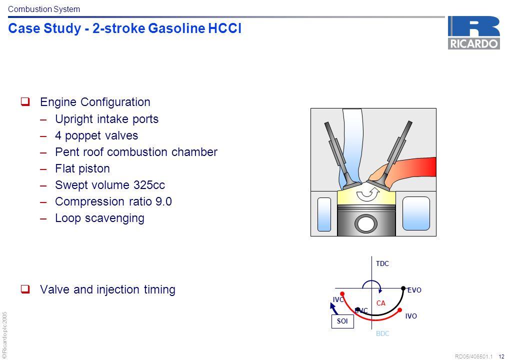 Case Study - 2-stroke Gasoline HCCI