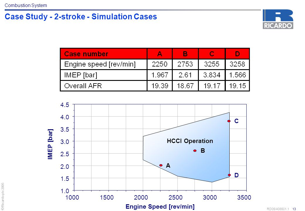 Case Study - 2-stroke - Simulation Cases