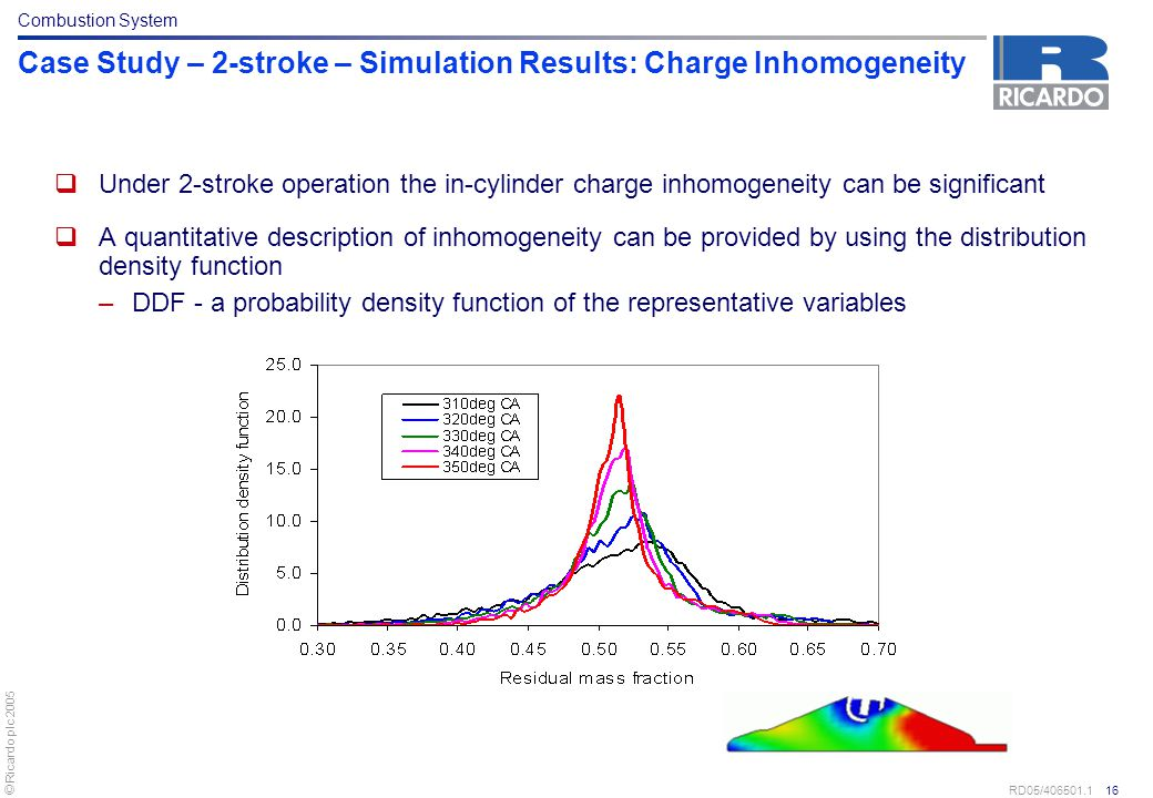 Case Study – 2-stroke – Simulation Results: Charge Inhomogeneity
