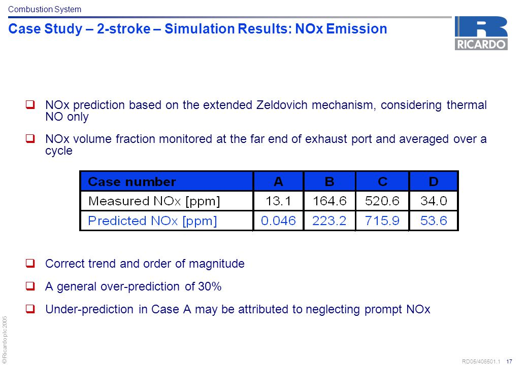Case Study – 2-stroke – Simulation Results: NOx Emission