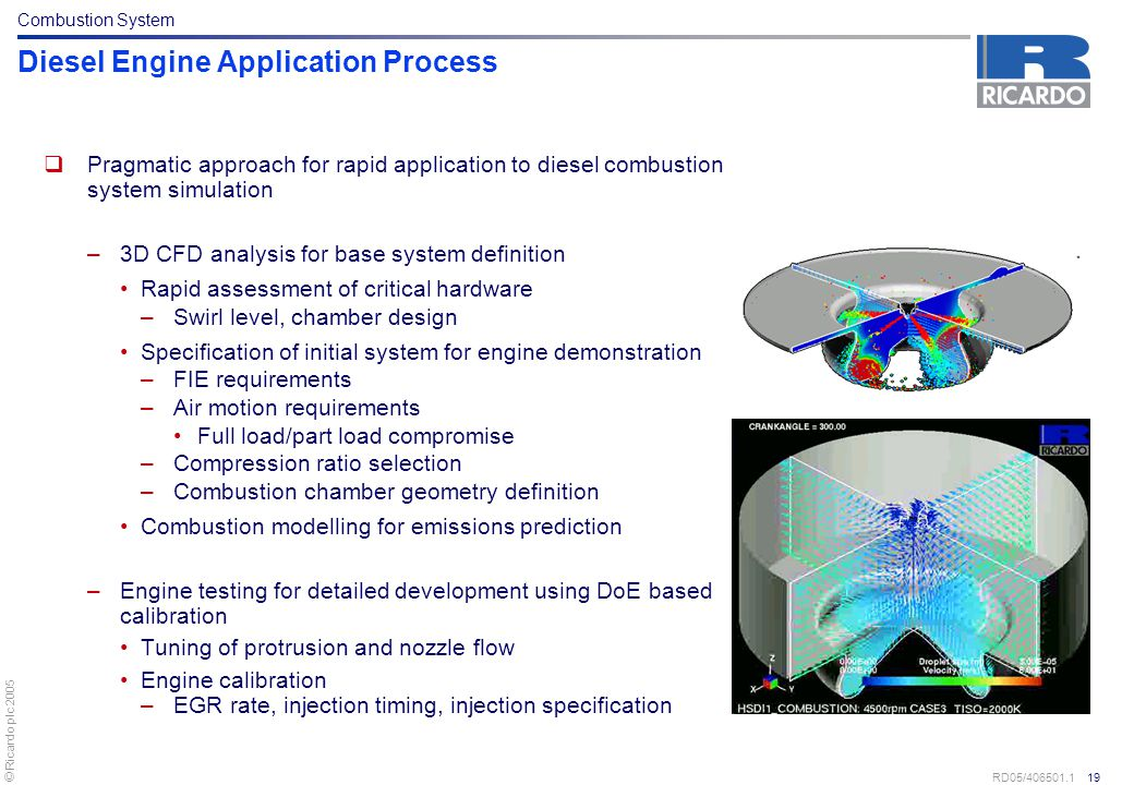 Diesel Engine Application Process