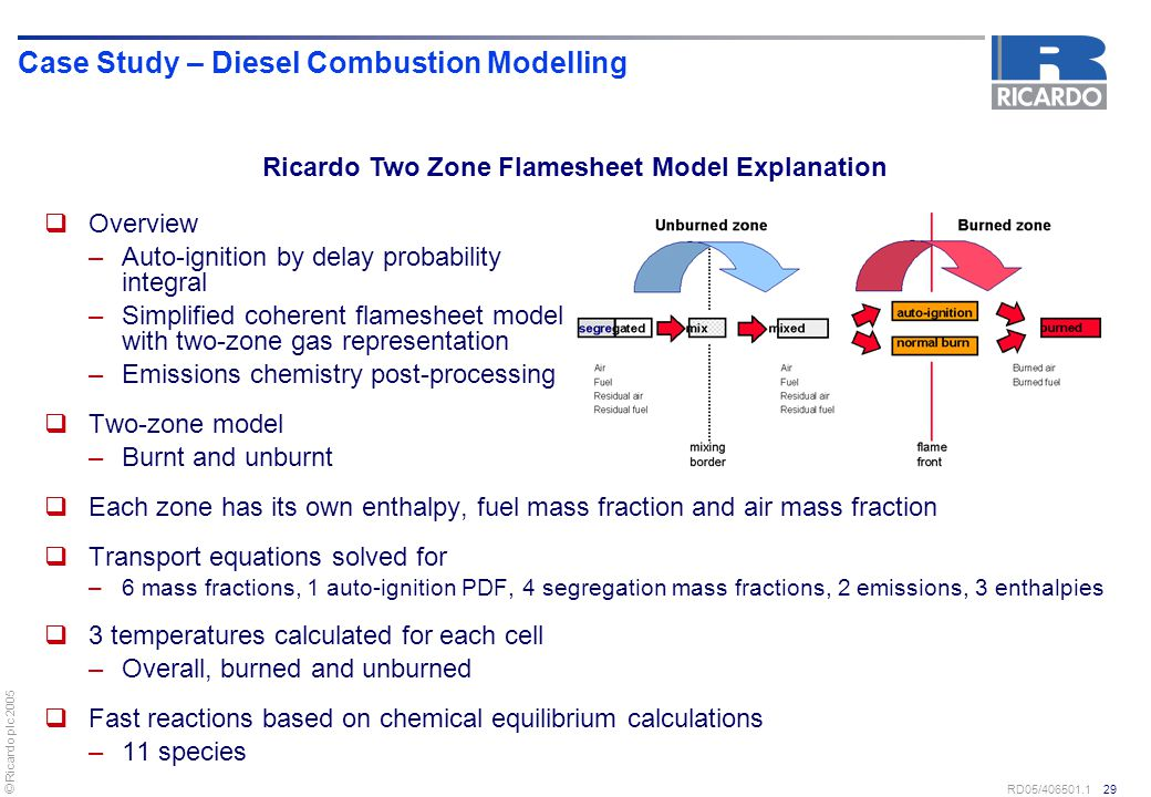 Case Study – Diesel Combustion Modelling