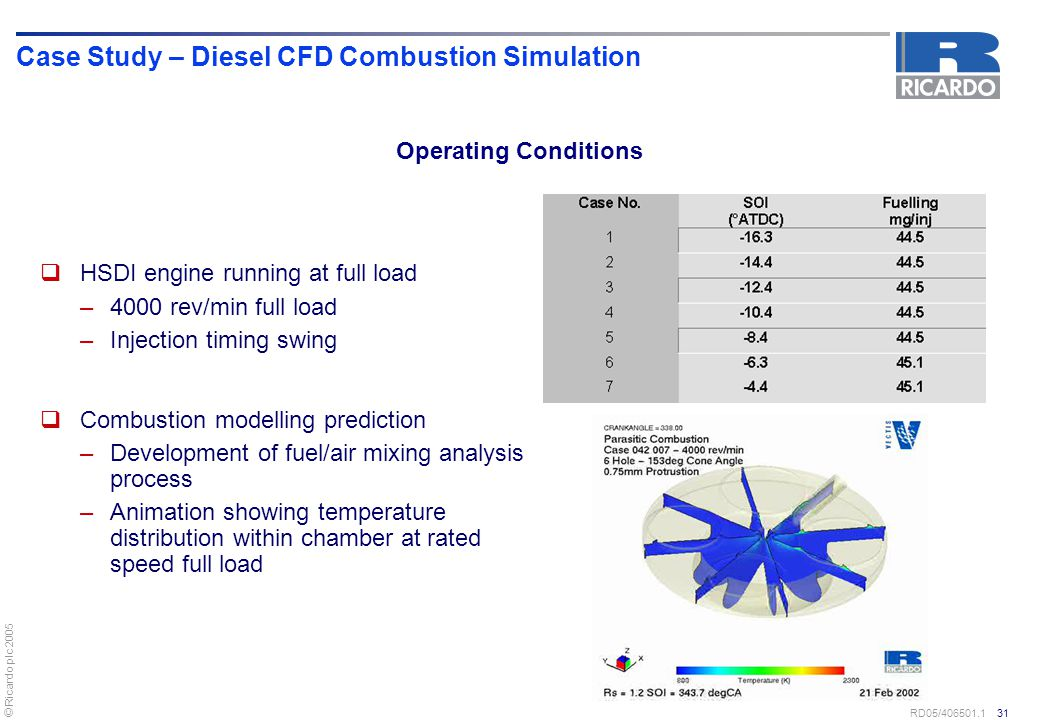 Case Study – Diesel CFD Combustion Simulation