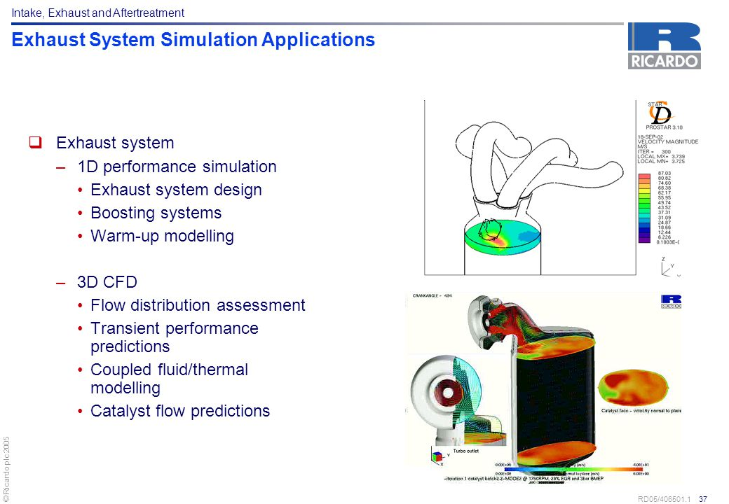 Exhaust System Simulation Applications