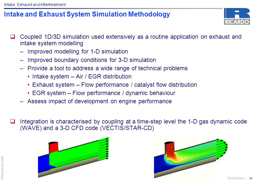 Intake and Exhaust System Simulation Methodology