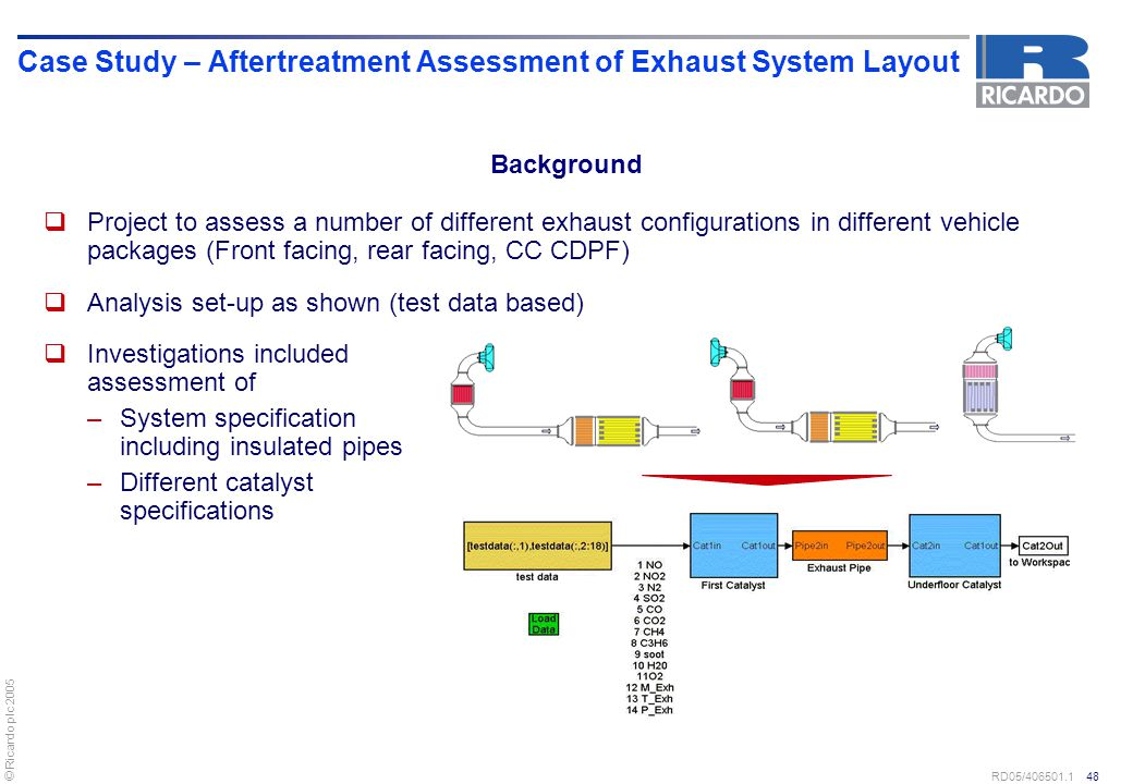 Case Study – Aftertreatment Assessment of Exhaust System Layout