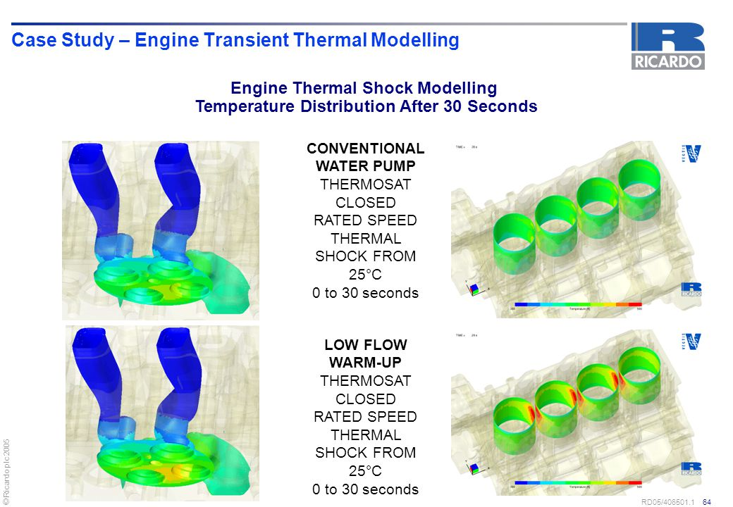Case Study – Engine Transient Thermal Modelling