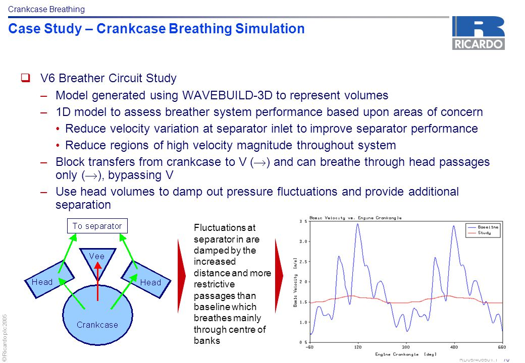 Case Study – Crankcase Breathing Simulation