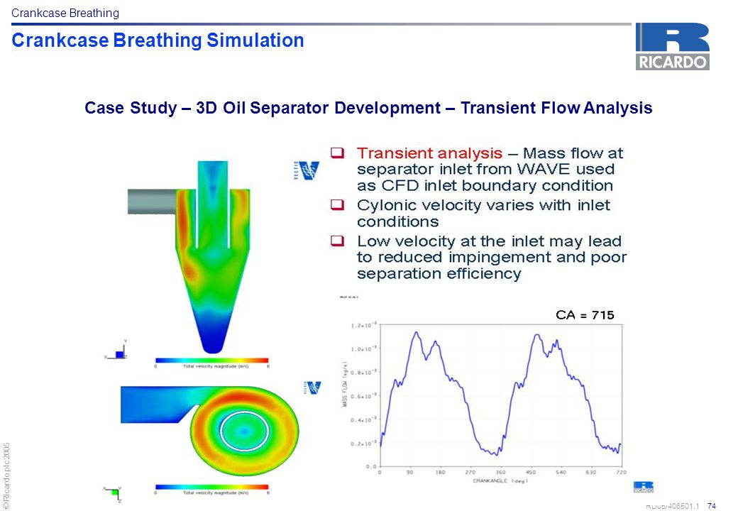 Crankcase Breathing Simulation