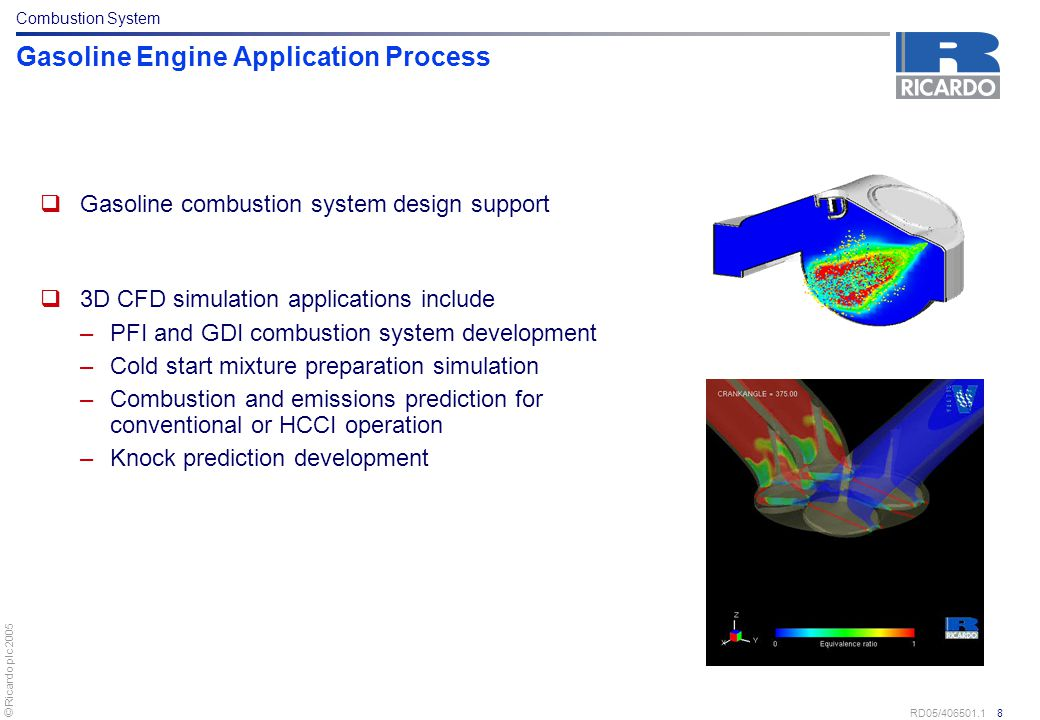 Gasoline Engine Application Process