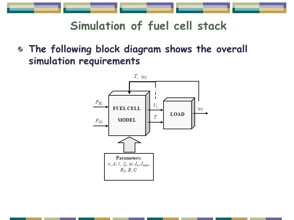 Simulation of fuel cell stack