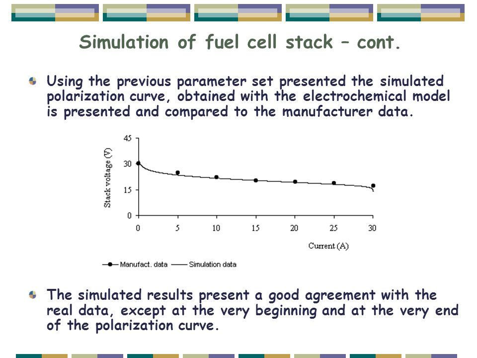 Simulation of fuel cell stack – cont.