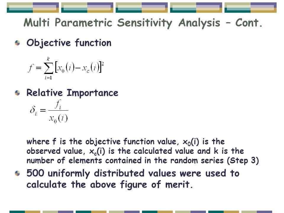Multi Parametric Sensitivity Analysis – Cont.