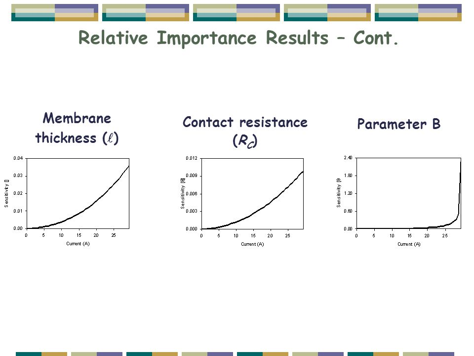Relative Importance Results – Cont.