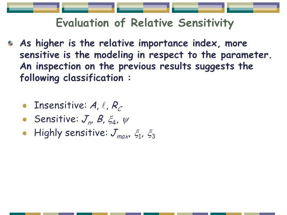 Evaluation of Relative Sensitivity
